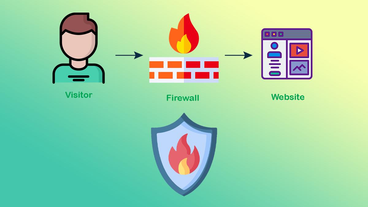 11.1 - Intrusion Prevention System (IPS) - Tekedia